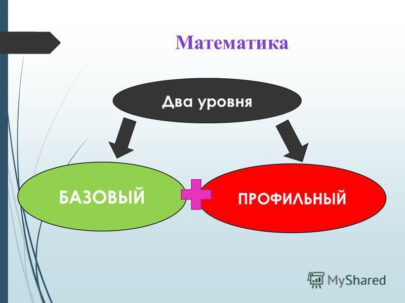 Математика Два уровня БАЗОВЫЙ ПРОФИЛЬНЫЙ