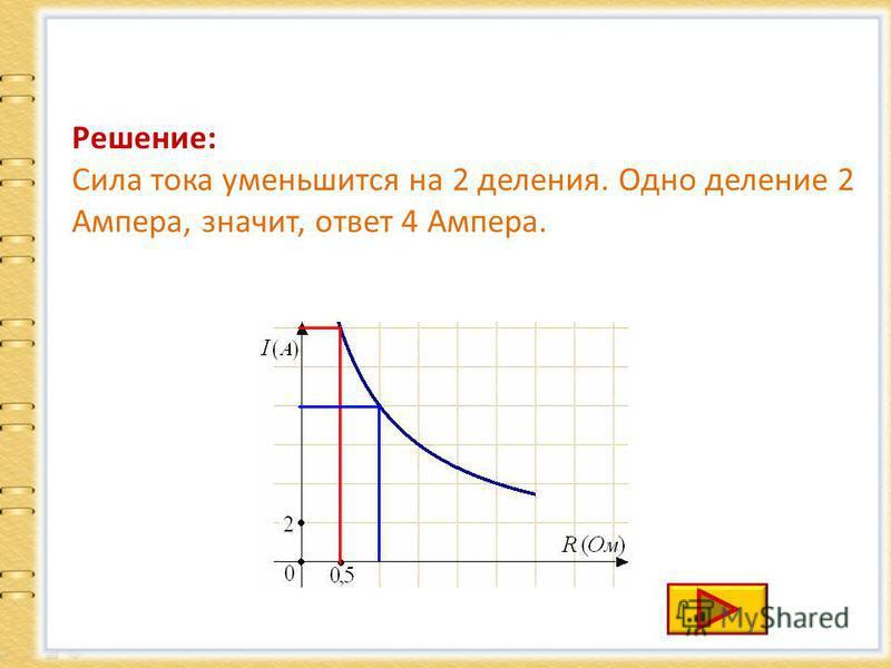 Решение: Сила тока уменьшится на 2 деления. Одно деление 2 Ампера, значит, ответ 4 Ампера.