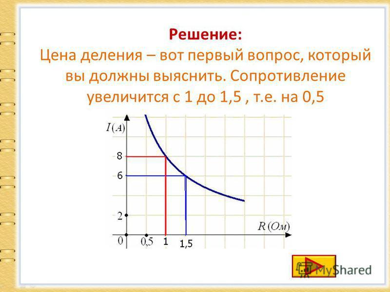 Решение: Цена деления – вот первый вопрос, который вы должны выяснить. Сопротивление увеличится с 1 до 1,5, т.е. на 0,5