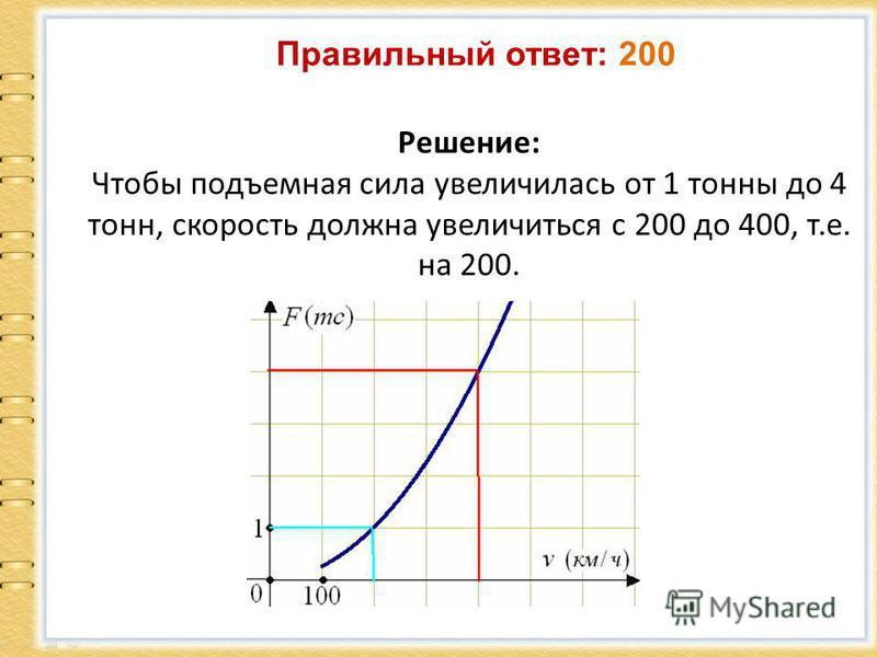 Решение: Чтобы подъемная сила увеличилась от 1 тонны до 4 тонн, скорость должна увеличиться с 200 до 400, т.е. на 200. Правильный ответ: 200
