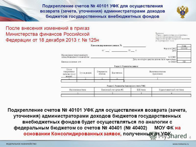 Подкрепление счетов 40101 УФК для осуществления возврата (зачета, уточнения) администраторами доходов бюджетов государственных внебюджетных фондов 4 Подкрепление счетов 40101 УФК для осуществления возврата (зачета, уточнения) администраторами доходов