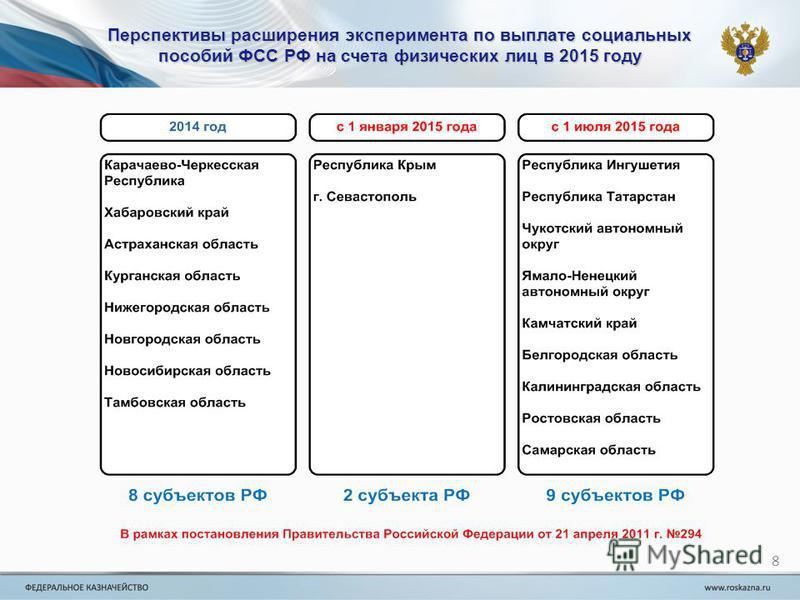 Перспективы расширения эксперимента по выплате социальных пособий ФСС РФ на счета физических лиц в 2015 году 8