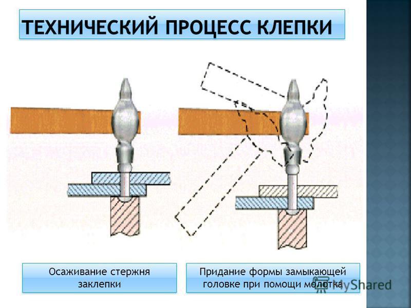 Осаживание стержня заклепки Придание формы замыкающей головке при помощи молотка