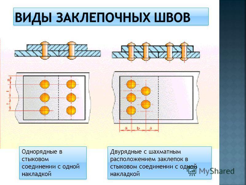 Однорядные в стыковом соединении с одной накладкой Двурядные с шахматным расположением заклепок в стыковом соединении с одной накладкой