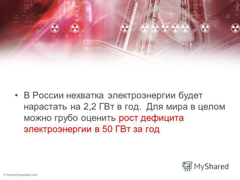В России нехватка электроэнергии будет нарастать на 2,2 ГВт в год. Для мира в целом можно грубо оценить рост дефицита электроэнергии в 50 ГВт за год