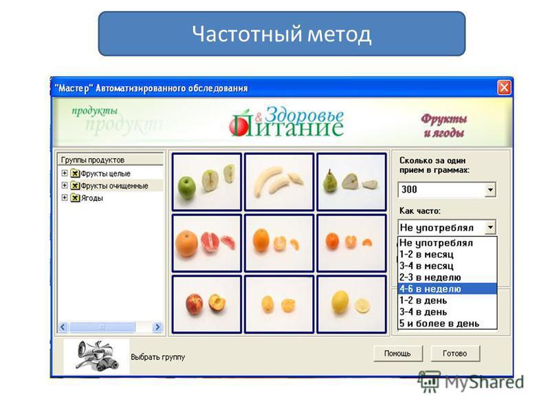 Частотный метод