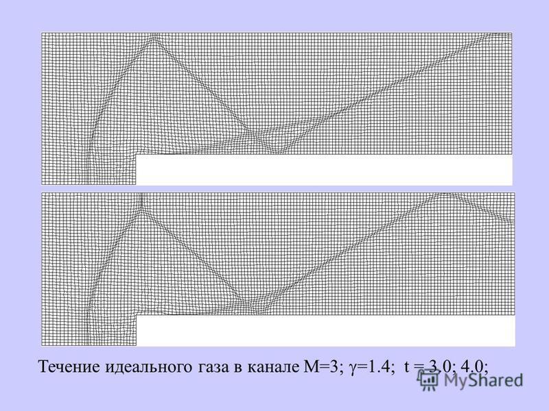 Течение идеального газа в канале М=3; =1.4; t = 3.0; 4.0;
