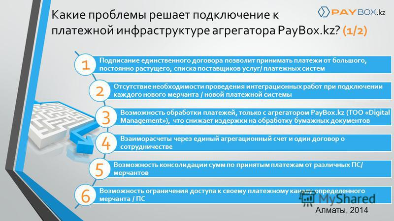Какие проблемы решает подключение к платежной инфраструктуре агрегатора PayBox.kz? (1/2) Подписание единственного договора позволит принимать платежи от большого, постоянно растущего, списка поставщиков услуг/ платежных систем Отсутствие необходимост