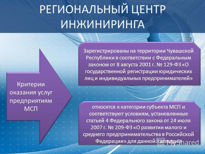 относятся к категории субъекта МСП и соответствуют условиям, установленные статьей 4 Федерального закона от 24 июля 2007 г. 209-ФЗ «О развитии малого и среднего предпринимательства в Российской Федерации» для данной категории Зарегистрированы на терр