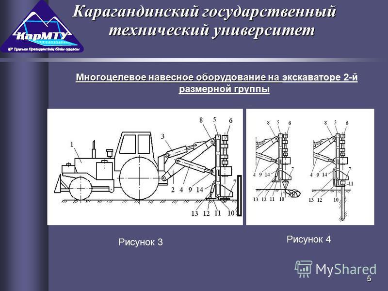 5 Многоцелевое навесное оборудование на Многоцелевое навесное оборудование на экскаваторе 2-й размерной группы Карагандинский государственный технический университет Рисунок 3 Рисунок 4