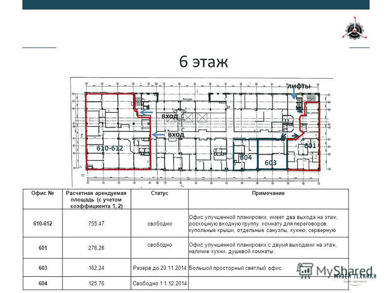 Заголовок слайда, шрифт Arial Regular (18 pt) максимум 2 строки 610-612 603 601 Офис Расчетная арендуемая площадь (с учетом коэффициента 1, 2) Статус Примечание 610-612755,47 свободно Офис улучшенной планировки, имеет два выхода на этаж, роскошную вх