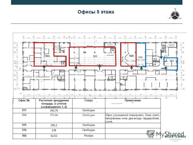 Офисы 5 этажа Офис Расчетная арендуемая площадь (с учетом коэффициента 1, 2) Статус Примечание 511 242,76 Свободен 514373,44Свободен Офис улучшенной планировки, Опен спейс, панорамные окна, два входа, гардеробная, кухня. 515 154,2 Свободен 516 138 Св