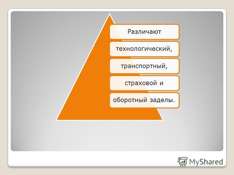 Различаюттехнологический,транспортный,страховой и оборотный заделы.