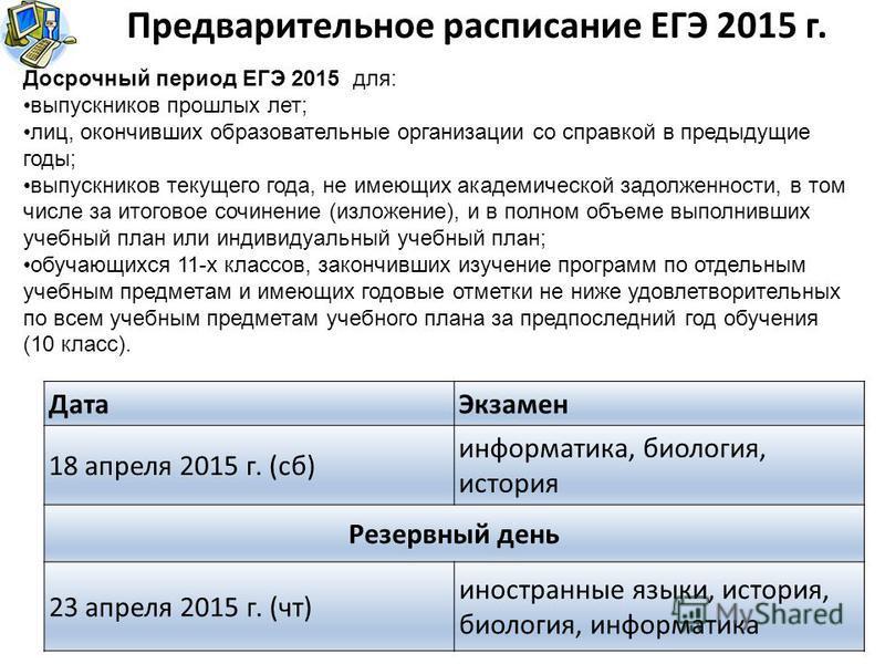 Предварительное расписание ЕГЭ 2015 г. 26 Досрочный период ЕГЭ 2015 для: выпускников прошлых лет; лиц, окончивших образовательные организации со справкой в предыдущие годы; выпускников текущего года, не имеющих академической задолженности, в том числ