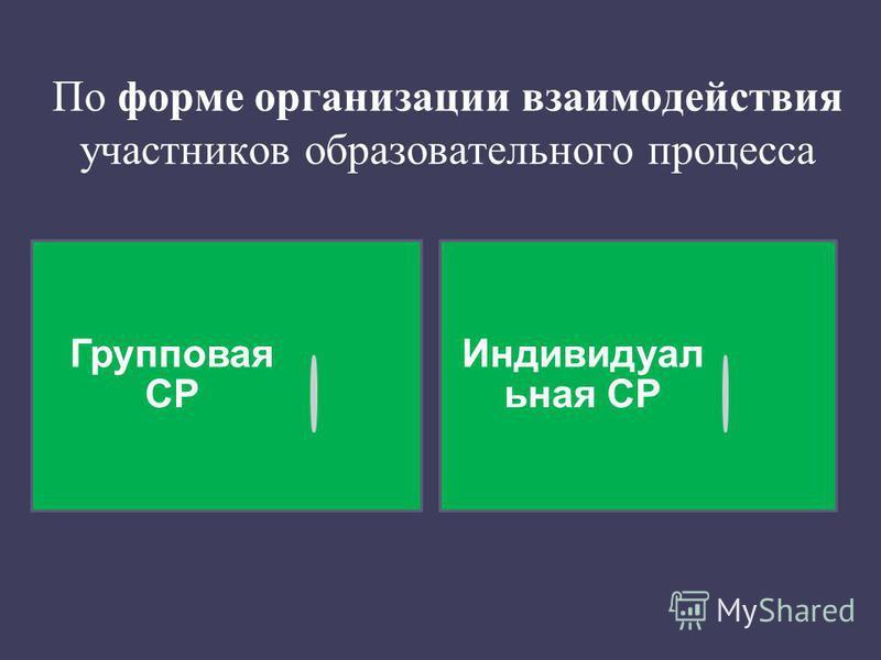 По форме организации взаимодействия участников образовательного процесса Групповая СР Индивидуал ьная СР