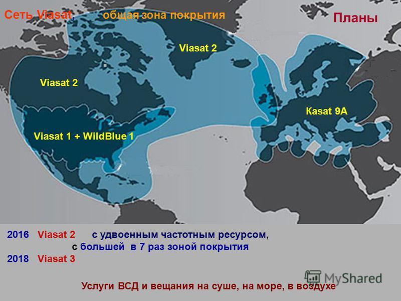 Планы 2016 Viasat 2 с удвоенным частотным ресурсом, с большей в 7 раз зоной покрытия 2018 Viasat 3 Сеть Viasat,общая зона покрытия Viasat 1 + WildBlue 1 Viasat 2 Каsat 9А Viasat 2 Услуги ВСД и вещания на суше, на море, в воздухе