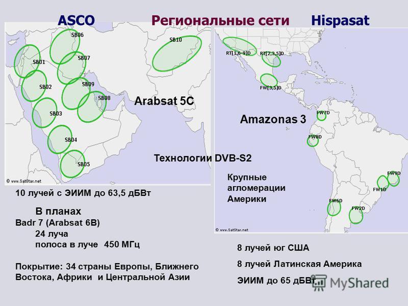 ASCO Региональные сети Hispasat 10 лучей с ЭИИМ до 63,5 дБ Вт В планах Badr 7 (Arabsat 6B) 24 луча полоса в луче 450 МГц Покрытие: 34 страны Европы, Ближнего Востока, Африки и Центральной Азии Arabsat 5C Amazonas 3 Технологии DVB-S2 8 лучей юг США 8
