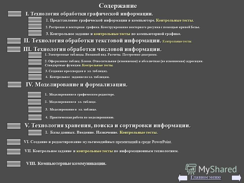 Содержание II. Технология обработки текстовой информации. Контрольные тесты. II. Технология обработки текстовой информации. Контрольные тесты. I. Технология обработки графической информации. I. Технология обработки графической информации. III. Технол