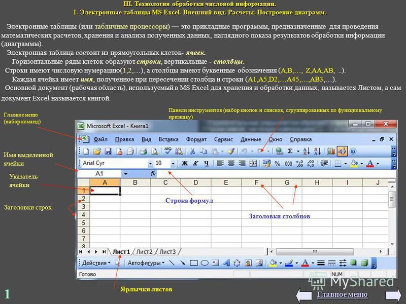 1 III. Технология обработки числовой информации. 1. Электронные таблицы MS Excel. Внешний вид. Расчеты. Построение диаграмм. Электронные таблицы (или табличные процессоры) это прикладные программы, предназначенные для проведения математических расчет