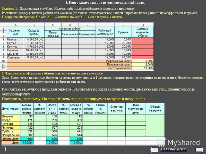 1 4. Контрольное задание по электронным таблицам. Рассчитать выручку от продажи билетов. Рассчитать процент заполняемости, дневную выручку, планируемую и общую выручку. Построить диаграмму: На каждый день недели планируемая выручка и полученная. Зада