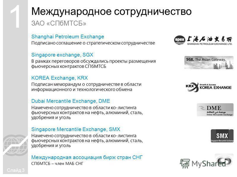 Международное сотрудничество ЗАО «СПбМТСБ» Слайд 3 Shanghai Petroleum Exchange Подписано соглашение о стратегическом сотрудничестве Singapore exchange, SGX В рамках переговоров обсуждались проекты размещения фьючерсных контрактов СПбМТСБ KOREA Exchan