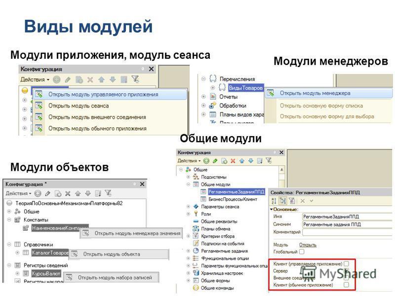 Виды модулей Модули приложения, модуль сеанса Общие модули Модули объектов Модули менеджеров