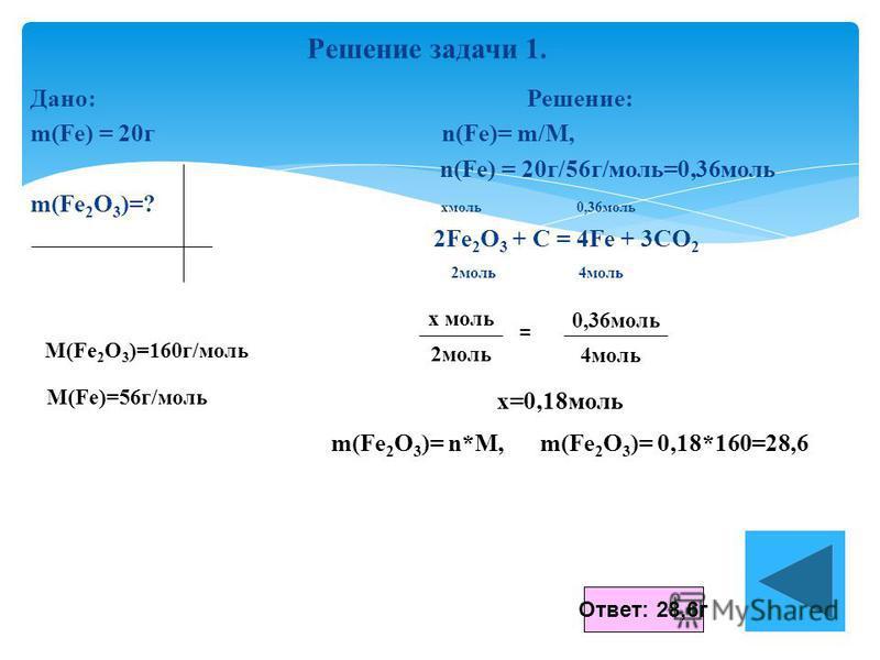 Дано: Решение: m(Fe) = 20 г n(Fe)= m/M, n(Fe) = 20 г/56 г/моль=0,36 моль m(Fe 2 O 3 )=? хмоль 0,36 моль 2Fe 2 O 3 + C = 4Fe + 3CO 2 2 моль 4 моль Решение задачи 1. х моль 2 моль = 0,36 моль 4 моль х=0,18 моль M(Fe 2 O 3 )=160 г/моль M(Fe)=56 г/моль m
