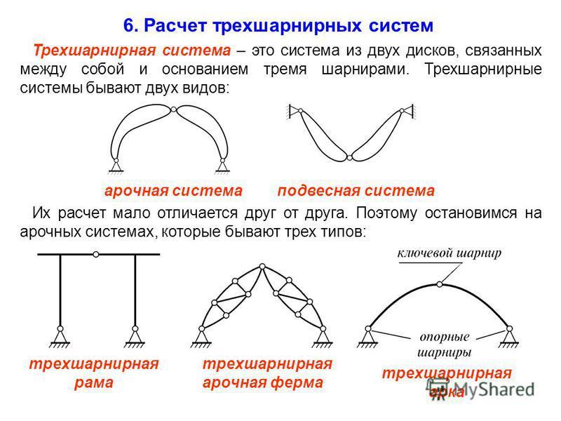 6. Расчет трехшарнирных систем Трехшарнирная система – это система из двух дисков, связанных между собой и основанием тремя шарнирами. Трехшарнирные системы бывают двух видов: Их расчет мало отличается друг от друга. Поэтому остановимся на арочных си