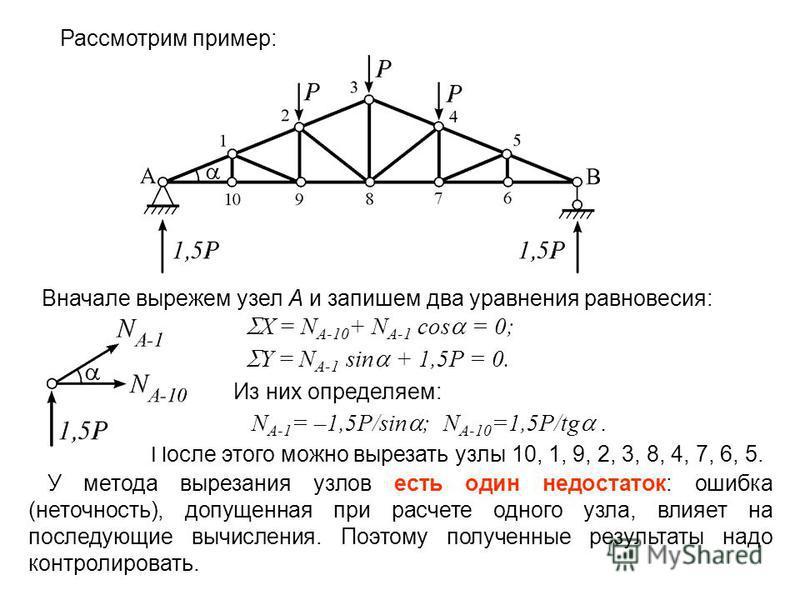 После этого можно вырезать узлы 10, 1, 9, 2, 3, 8, 4, 7, 6, 5. У метода вырезания узлов есть один недостаток: ошибка (неточность), допущенная при расчете одного узла, влияет на последующие вычисления. Поэтому полученные результаты надо контролировать