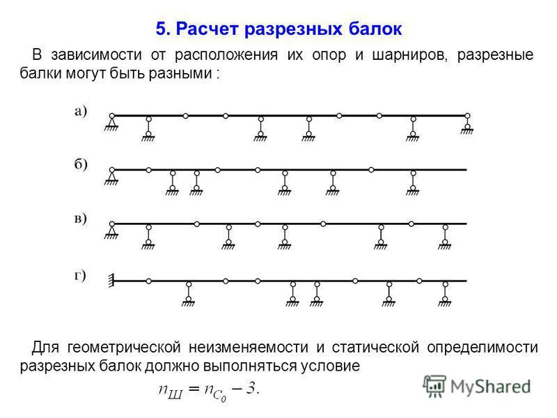 В зависимости от расположения их опор и шарниров, разрезные балки могут быть разными : 5. Расчет разрезных балок Для геометрической неизменяемости и статической определимости разрезных балок должно выполняться условие