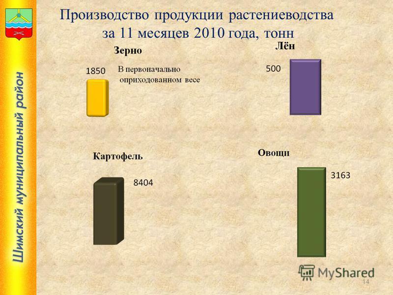 Производство продукции растениеводства за 11 месяцев 2010 года, тонн 14