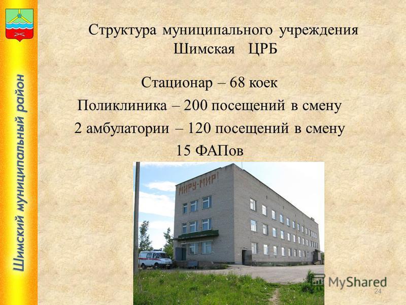 Структура муниципального учреждения Шимская ЦРБ Стационар – 68 коек Поликлиника – 200 посещений в смену 2 амбулатории – 120 посещений в смену 15 ФАПов 24