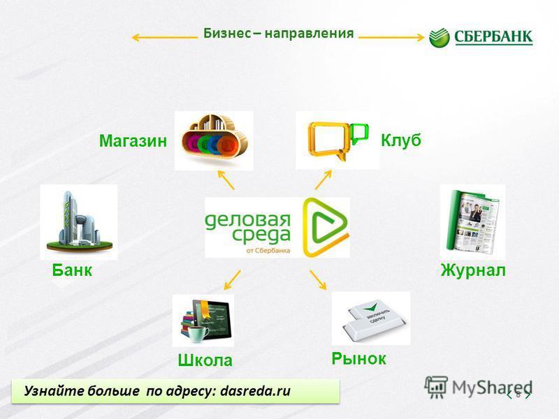 8 Банк Школа Рынок Журнал Клуб Магазин Бизнес – направления Узнайте больше по адресу: dasreda.ru
