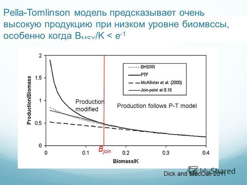 Pella-Tomlinson модель предсказывает очень высокую продукцию при низком уровне биомассы, особенно когда B MSY /K < e -1 Production follows P-T model B join Production modified Dick and MacCall 2011
