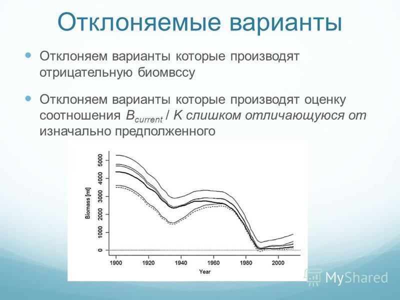 Отклоняемые варианты Отклоняем варианты которые производят отрицательную биомассу Отклоняем варианты которые производят оценку соотношения B current / K слишком отличающуюся от изначально предположенного