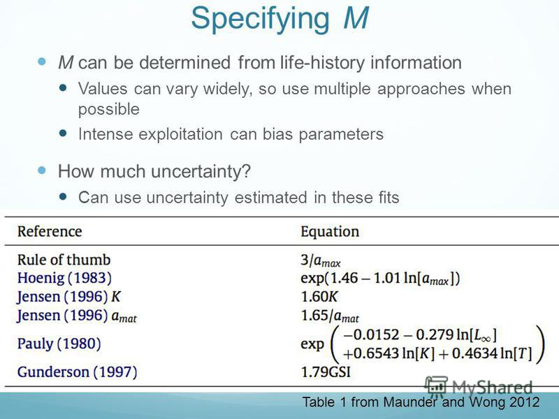 Specifying M M can be determined from life-history information Values can vary widely, so use multiple approaches when possible Intense exploitation can bias parameters How much uncertainty? Can use uncertainty estimated in these fits Table 1 from Ma