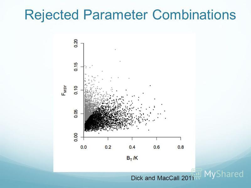 Rejected Parameter Combinations Dick and MacCall 2011