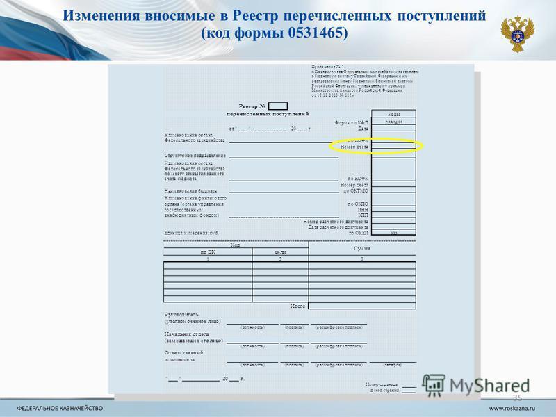 35 Изменения вносимые в Реестр перечисленных поступлений (код формы 0531465)