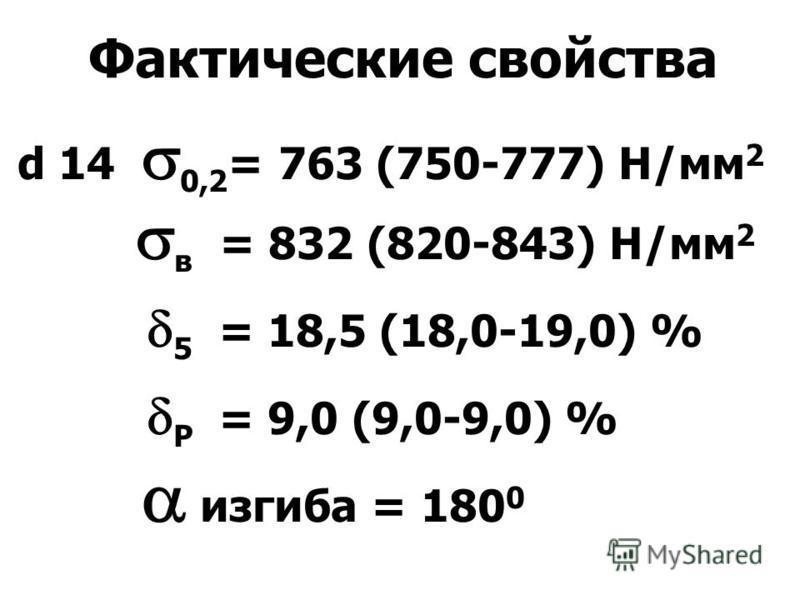Фактические свойства d 14 0,2 = 763 (750-777) Н/мм 2 в = 832 (820-843) Н/мм 2 5 = 18,5 (18,0-19,0) % P = 9,0 (9,0-9,0) % изгиба = 180 0
