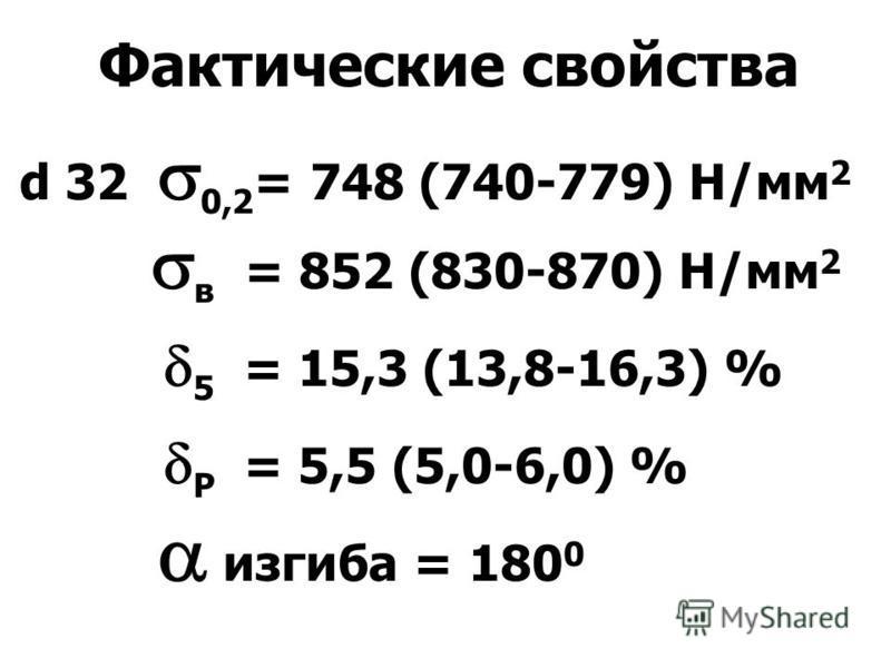 Фактические свойства d 32 0,2 = 748 (740-779) Н/мм 2 в = 852 (830-870) Н/мм 2 5 = 15,3 (13,8-16,3) % P = 5,5 (5,0-6,0) % изгиба = 180 0