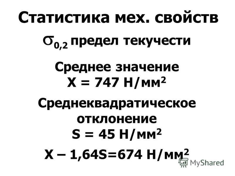 Статистика мех. свойств 0,2 предел текучести Среднее значение X = 747 Н/мм 2 Среднеквадратическое отклонение S = 45 Н/мм 2 Х – 1,64S=674 Н/мм 2