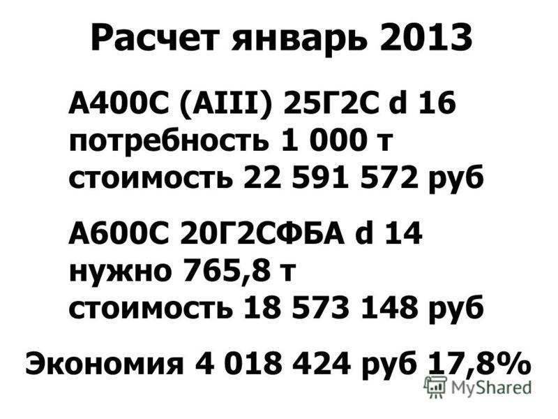 Расчет январь 2013 А400С (АIII) 25Г2С d 16 потребность 1 000 т стоимость 22 591 572 руб А600С 20Г2СФБА d 14 нужно 765,8 т стоимость 18 573 148 руб Экономия 4 018 424 руб 17,8%