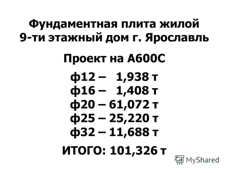 Фундаментная плита жилой 9-ти этажный дом г. Ярославль Проект на А600С ф 12 – 1,938 т ф 16 – 1,408 т ф 20 – 61,072 т ф 25 – 25,220 т ф 32 – 11,688 т ИТОГО: 101,326 т