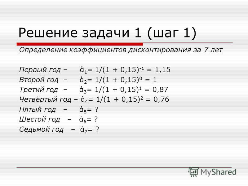 Решение задачи 1 (шаг 1) Определение коэффициентов дисконтирования за 7 лет Первый год – ά 1 = 1/(1 + 0,15) -1 = 1,15 Второй год – ά 2 = 1/(1 + 0,15) 0 = 1 Третий год – ά 3 = 1/(1 + 0,15) 1 = 0,87 Четвёртый год – ά 4 = 1/(1 + 0,15) 2 = 0,76 Пятый год