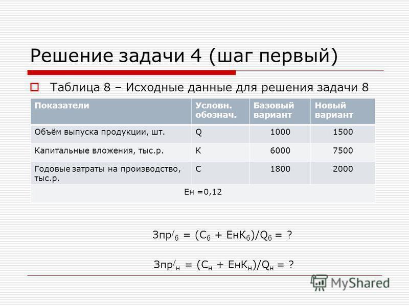 Решение задачи 4 (шаг первый) Таблица 8 – Исходные данные для решения задачи 8 Зпр / б = (С б + ЕнК б )/Q б = ? Зпр / н = (С н + ЕнК н )/Q н = ? Показатели Условн. обозначьь. Базовый вариант Новый вариант Объём выпуска продукцели, шт.Q10001500 Капита