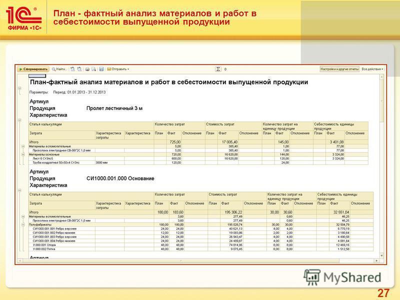 27 План - фактный анализ материалов и работ в себестоимости выпущенной продукции