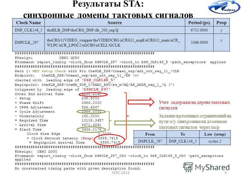 Результаты STA: синхронные домены тактовых сигналов ############################################################### #Design: СБИС ЦОТС #Command: report_timing -clock_from DSPCLK_297 -clock_to DSP_CLK148_5 -path_exceptions applied ####################