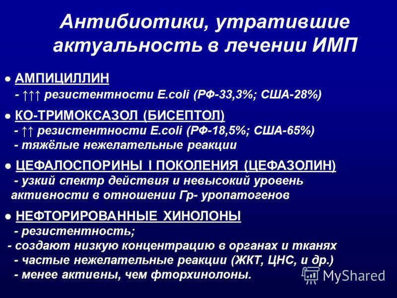 Антибиотики, утратившие актуальность в лечении ИМП АМПИЦИЛЛИН - резистентности E.coli (РФ-33,3%; США-28%) КО-ТРИМОКСАЗОЛ (БИСЕПТОЛ) - резистентности E.coli (РФ-18,5%; США-65%) - тяжёлые нежелательные реакции ЦЕФАЛОСПОРИНЫ I ПОКОЛЕНИЯ (ЦЕФАЗОЛИН) - уз