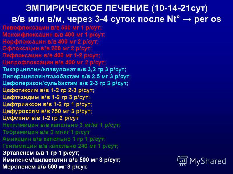 ЭМПИРИЧЕСКОЕ ЛЕЧЕНИЕ (10-14-21 сут) в/в или в/м, через 3-4 суток после Nt° per os Левофлоксацин в/в 500 мг 1 р/сут; Моксифлоксацин в/в 400 мг 1 р/сут; Норфлоксацин в/в 400 мг 2 р/сут; Офлоксацин в/в 200 мг 2 р/сут; Пефлоксацин в/в 400 мг 1-2 р/сут; Ц