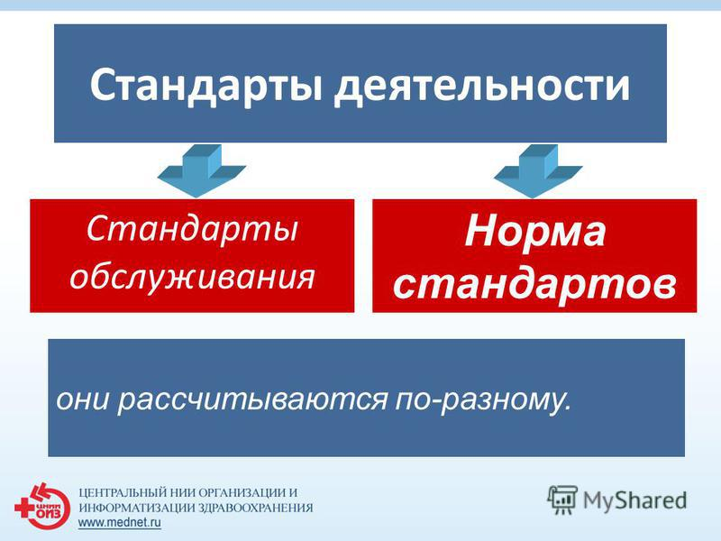 Стандарты обслуживания Стандарты деятельности они рассчитываются по-разному. Норма стандартов